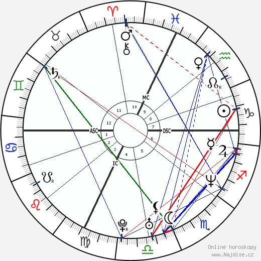 Hervé Falciani wikipedie wiki 2018, 2019 horoskop