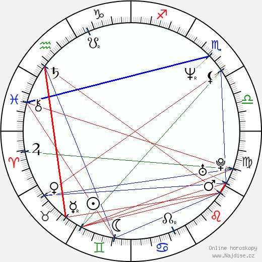 Hervé Hadmar wikipedie wiki 2018, 2019 horoskop