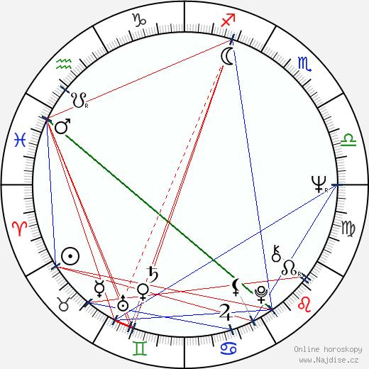 Hervé Villechaize wikipedie wiki 2020, 2021 horoskop