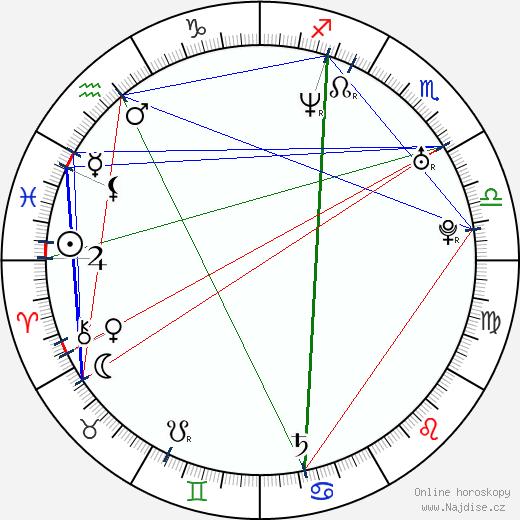 Hidekazu Ičinose wikipedie wiki 2018, 2019 horoskop