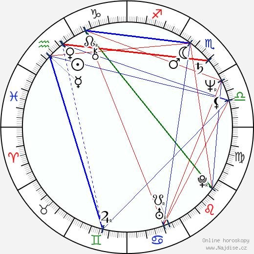 Hideki Takajama wikipedie wiki 2018, 2019 horoskop