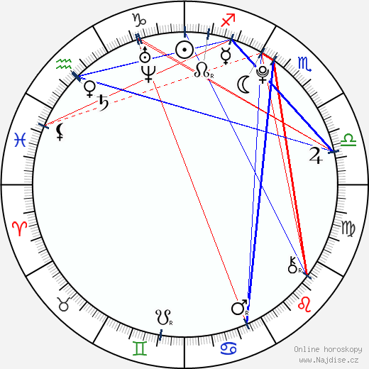 Hikari Kadžiwara wikipedie wiki 2018, 2019 horoskop