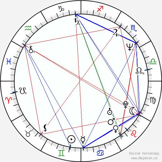 Hilary McKay wikipedie wiki 2018, 2019 horoskop