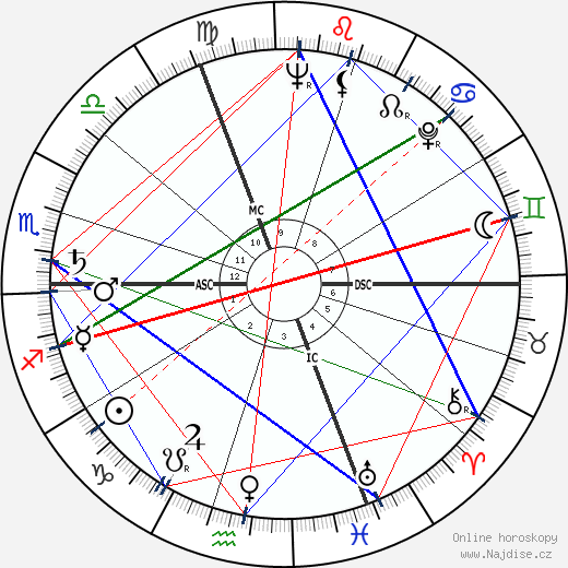 Hildegard Knef wikipedie wiki 2018, 2019 horoskop