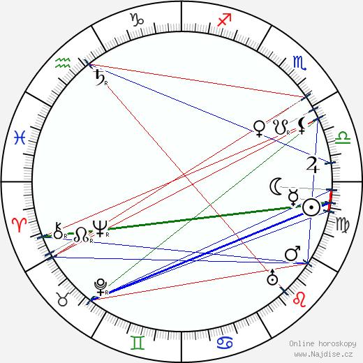 Hilja Haahti wikipedie wiki 2018, 2019 horoskop