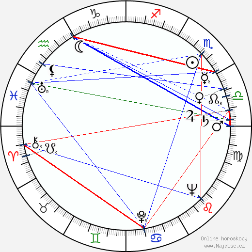 Hilkka Kesti wikipedie wiki 2017, 2018 horoskop