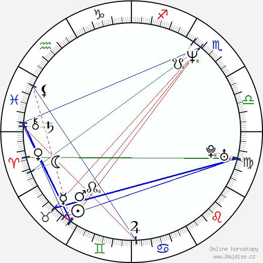 Hill Harper wikipedie wiki 2018, 2019 horoskop