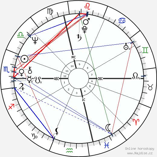 Hillary Clinton wikipedie wiki 2019, 2020 horoskop