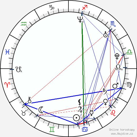 Hillary Tuck wikipedie wiki 2019, 2020 horoskop