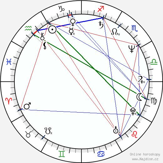 Hilmar Oddsson wikipedie wiki 2019, 2020 horoskop