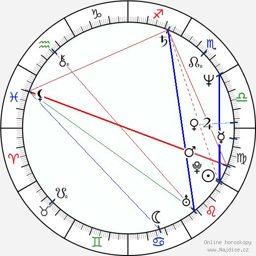 Hiltrud Breyer wikipedie wiki 2018, 2019 horoskop