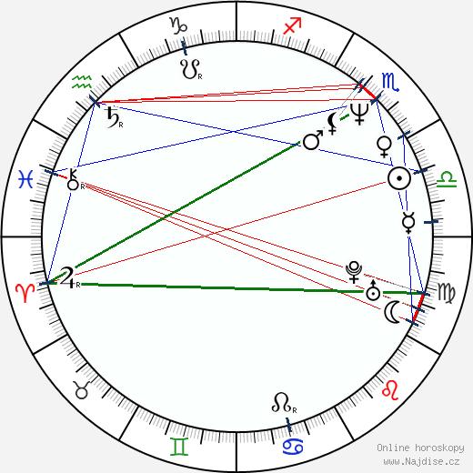 Hiro Kanagawa wikipedie wiki 2020, 2021 horoskop