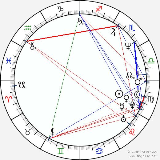 Hiroaki Satō wikipedie wiki 2018, 2019 horoskop