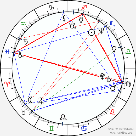 Hirojuki Tanaka wikipedie wiki 2019, 2020 horoskop