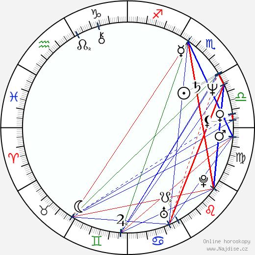 Hiroshi Takemura wikipedie wiki 2018, 2019 horoskop