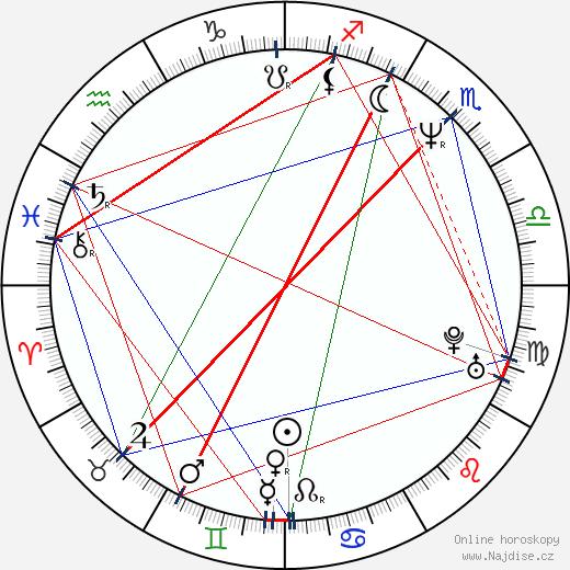 Hiroši Abe wikipedie wiki 2018, 2019 horoskop