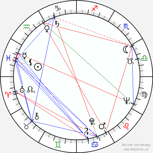 Hiroši Tačikawa wikipedie wiki 2017, 2018 horoskop