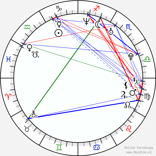 Hiroši Tamaki wikipedie wiki 2017, 2018 horoskop
