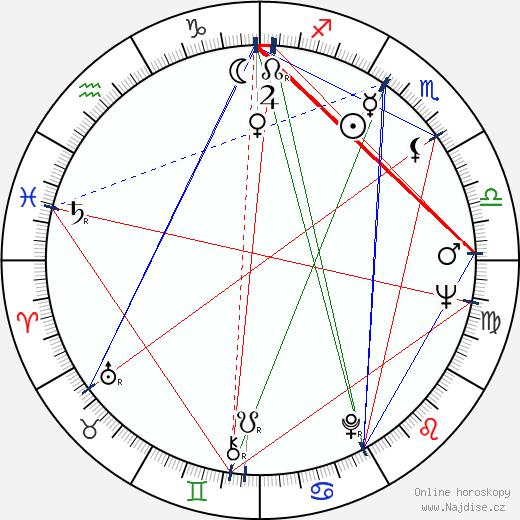 Hisaši Igawa wikipedie wiki 2019, 2020 horoskop