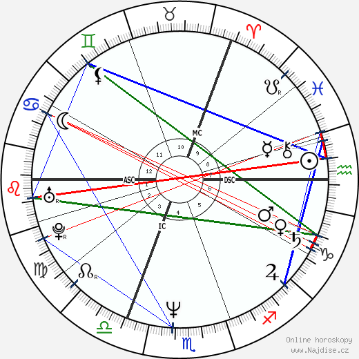 Holly Johnson wikipedie wiki 2018, 2019 horoskop