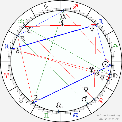 Holly Robinson Peete wikipedie wiki 2018, 2019 horoskop