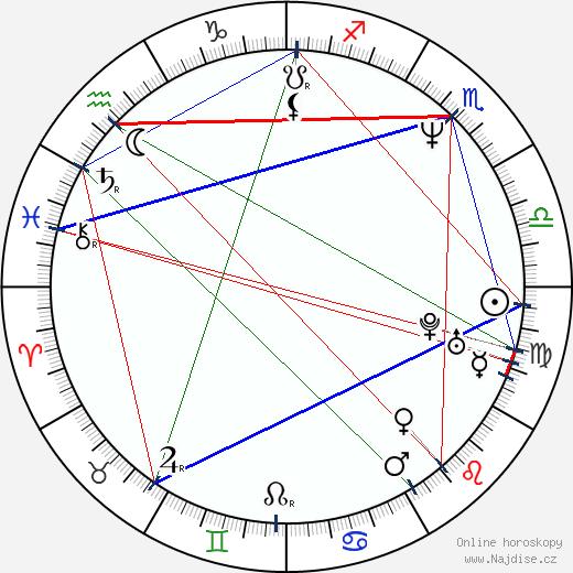 Holly Robinson Peete wikipedie wiki 2018, 2019 horoskop