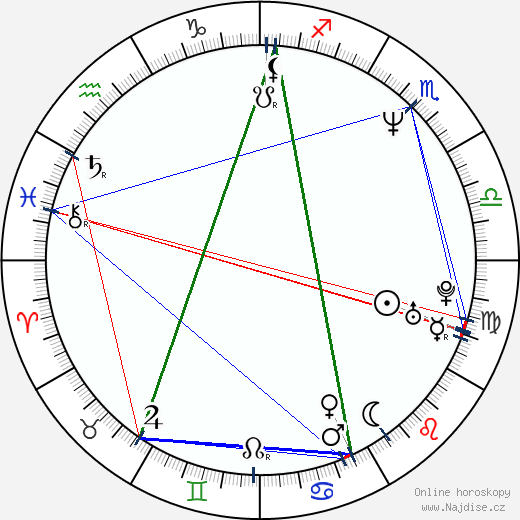 Holt McCallany wikipedie wiki 2020, 2021 horoskop