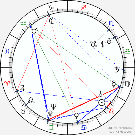 Hoot Gibson wikipedie wiki 2018, 2019 horoskop
