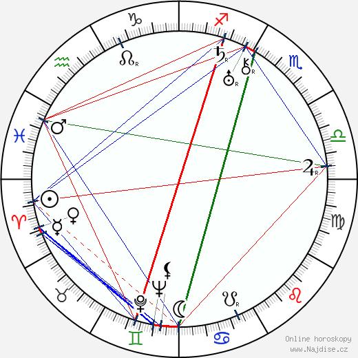Horace Jackson wikipedie wiki 2017, 2018 horoskop