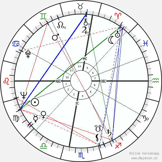 Horace Silver wikipedie wiki 2020, 2021 horoskop