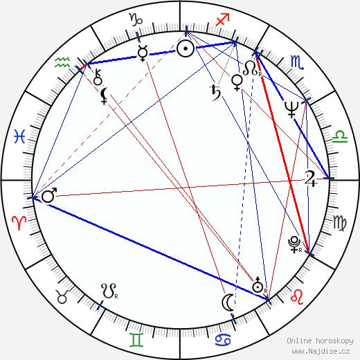 Hortense Ullrich wikipedie wiki 2018, 2019 horoskop