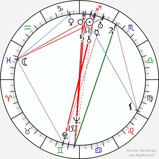 Howard Freeman wikipedie wiki 2017, 2018 horoskop