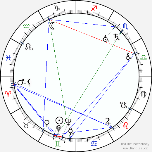 Howard Hawks wikipedie wiki 2019, 2020 horoskop