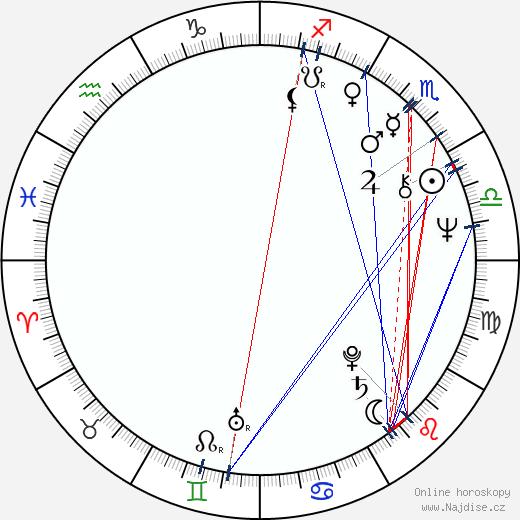 Howard Shore wikipedie wiki 2019, 2020 horoskop