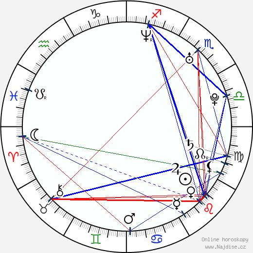 Huang Yida wikipedie wiki 2018, 2019 horoskop