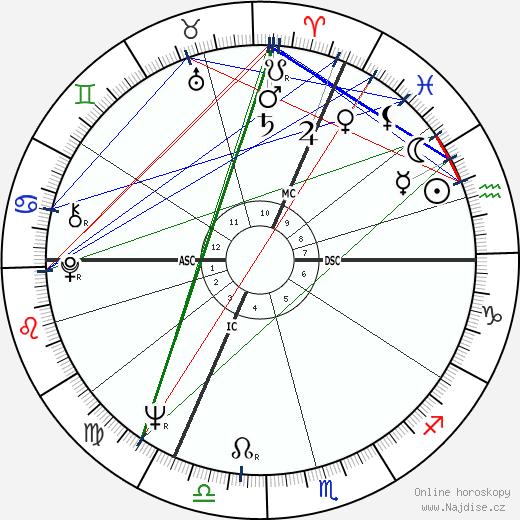Hubert Burda wikipedie wiki 2017, 2018 horoskop