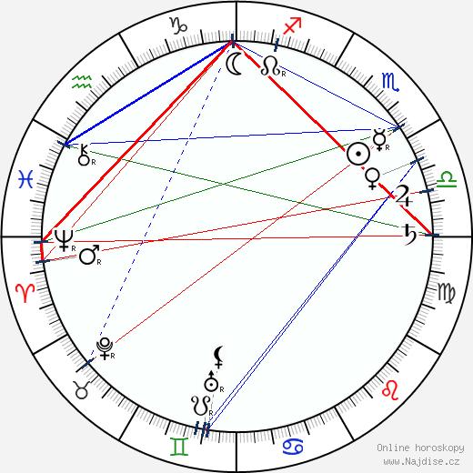 Hubert Gordon Schauer wikipedie wiki 2018, 2019 horoskop