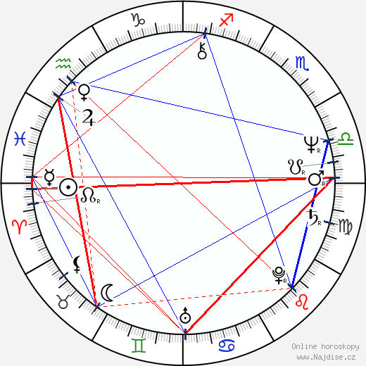 Hubert J. Schoemaker wikipedie wiki 2018, 2019 horoskop