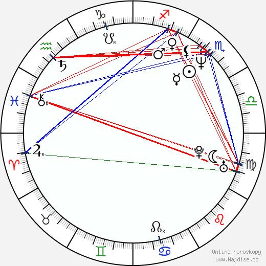 Hugh Bonneville wikipedie wiki 2019, 2020 horoskop