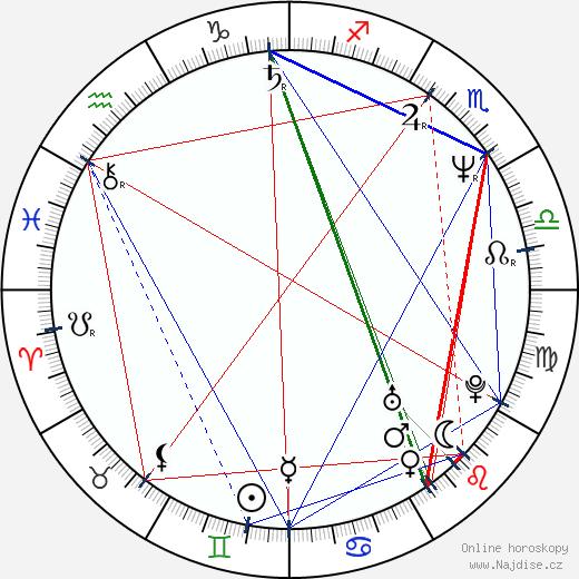 Hugh Laurie wikipedie wiki 2020, 2021 horoskop