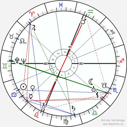 Hugh MacCraig wikipedie wiki 2018, 2019 horoskop