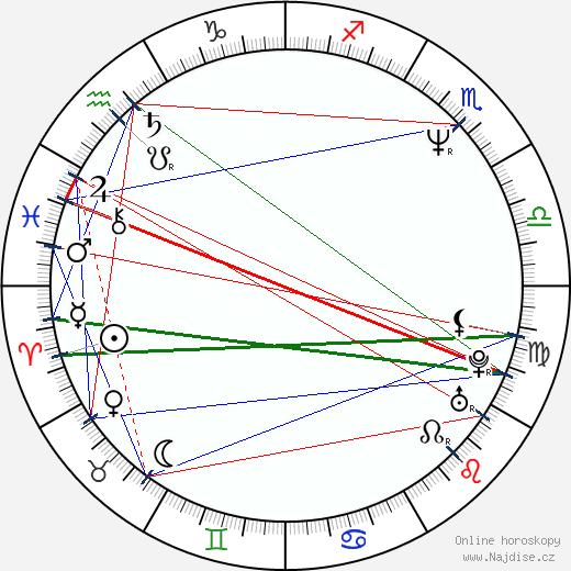 Hugh O'Connor wikipedie wiki 2017, 2018 horoskop
