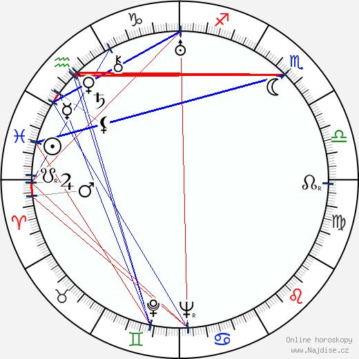 Hugh Williams wikipedie wiki 2017, 2018 horoskop