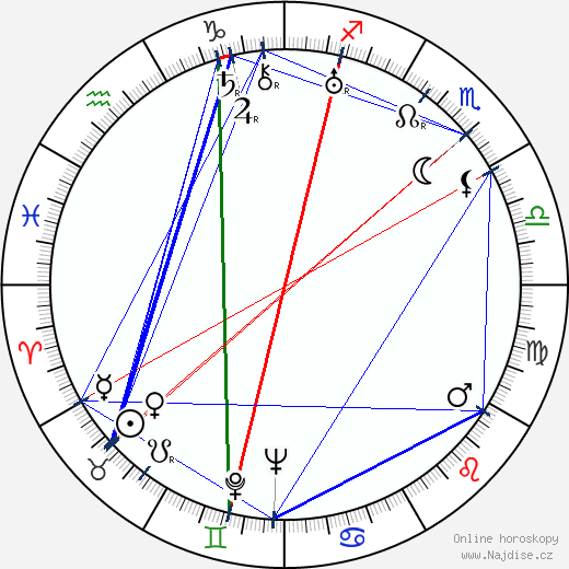 Hugo Friedhofer wikipedie wiki 2017, 2018 horoskop