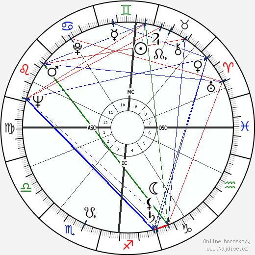 Hugo Raes wikipedie wiki 2019, 2020 horoskop