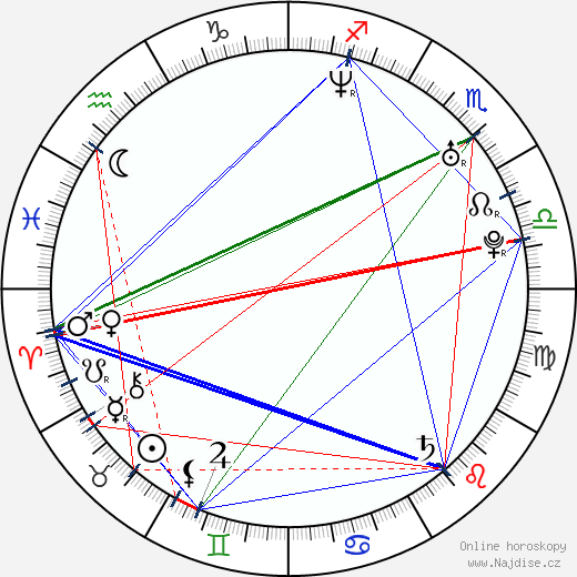 Hugo Silva wikipedie wiki 2017, 2018 horoskop