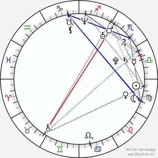 Hugo Toxxx wikipedie wiki 2020, 2021 horoskop