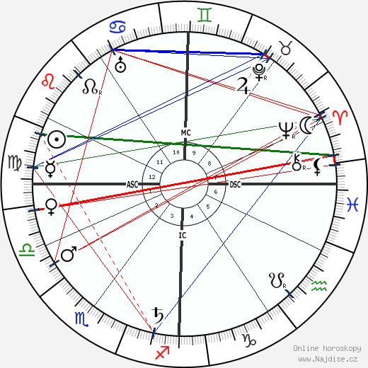 Hugues Lapaire wikipedie wiki 2018, 2019 horoskop