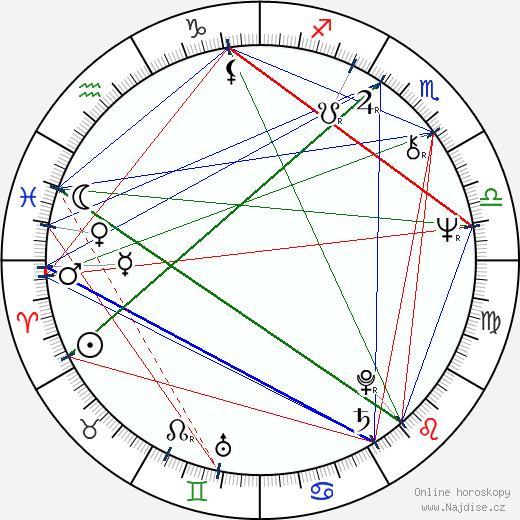 Hugues Pagan wikipedie wiki 2019, 2020 horoskop