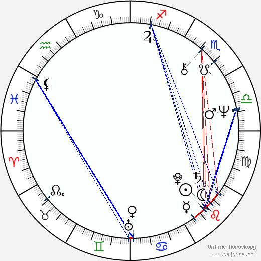Hugues Quester wikipedie wiki 2018, 2019 horoskop